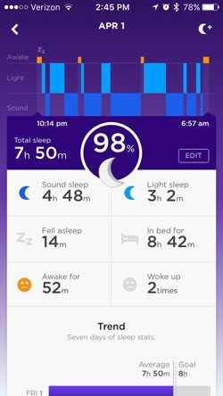 UP2 Sleep Tracking