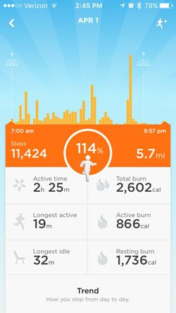 UP2 Activity Tracking